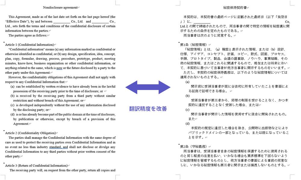 リトランスレイト翻訳図